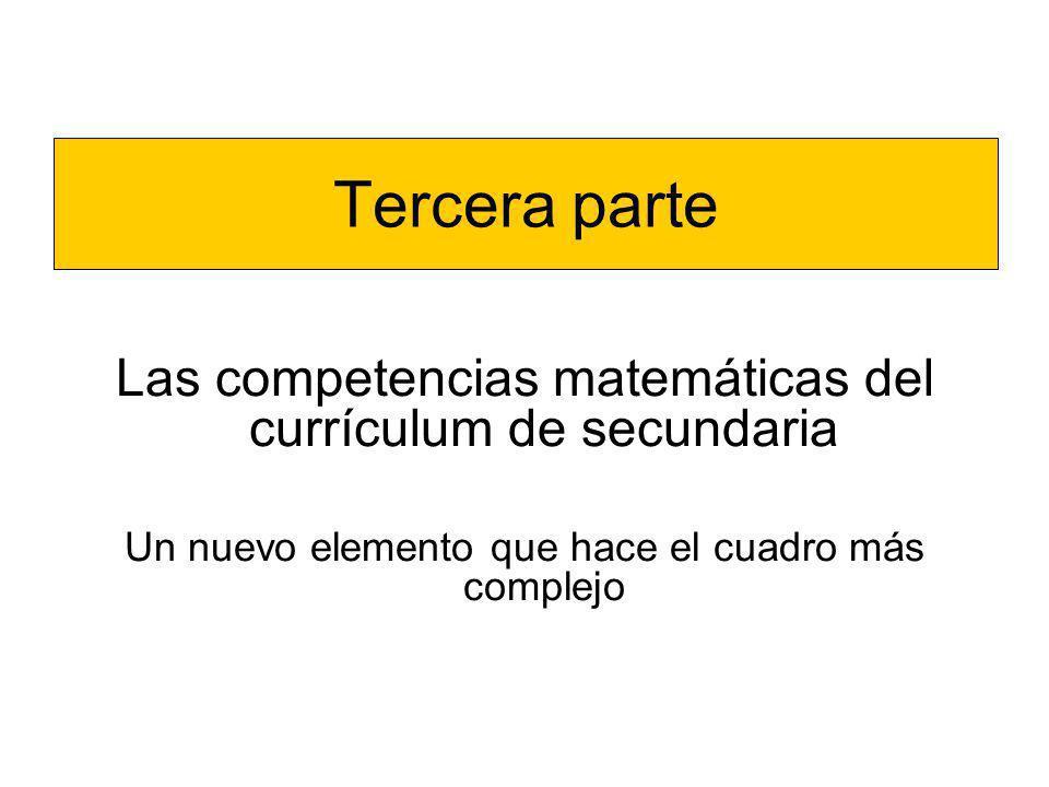 Tercera parte Las competencias matemáticas del currículum de secundaria.