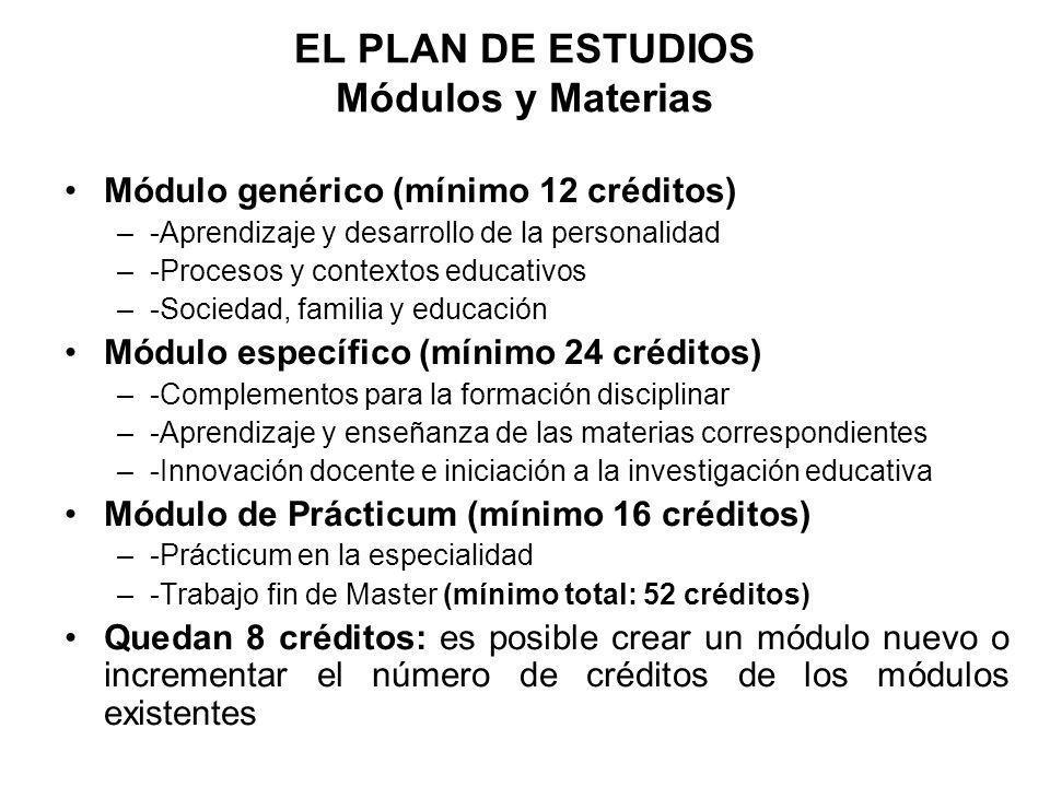 EL PLAN DE ESTUDIOS Módulos y Materias
