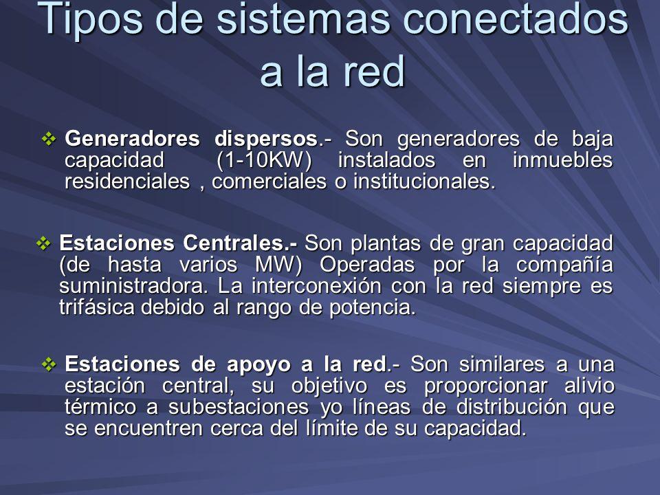 Tipos de sistemas conectados a la red