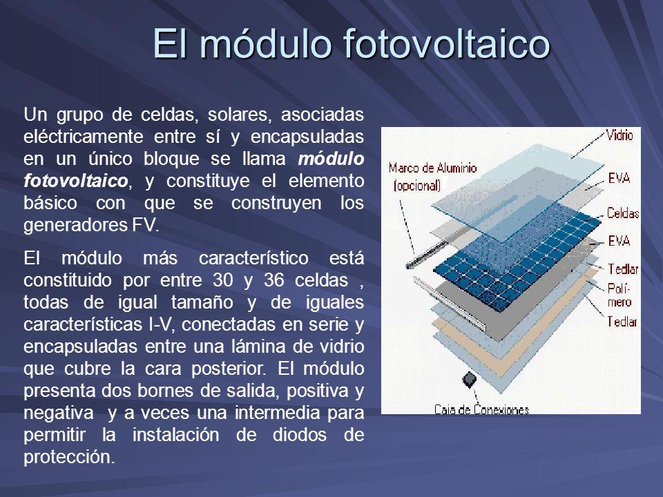 El módulo fotovoltaico