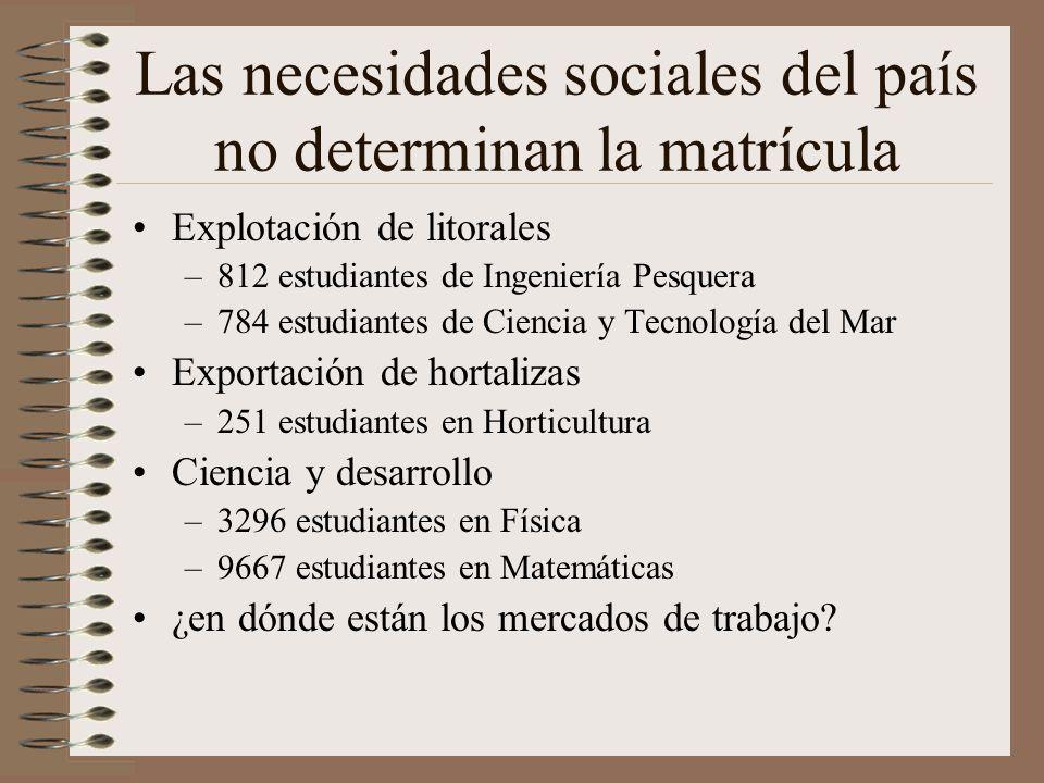 Las necesidades sociales del país no determinan la matrícula