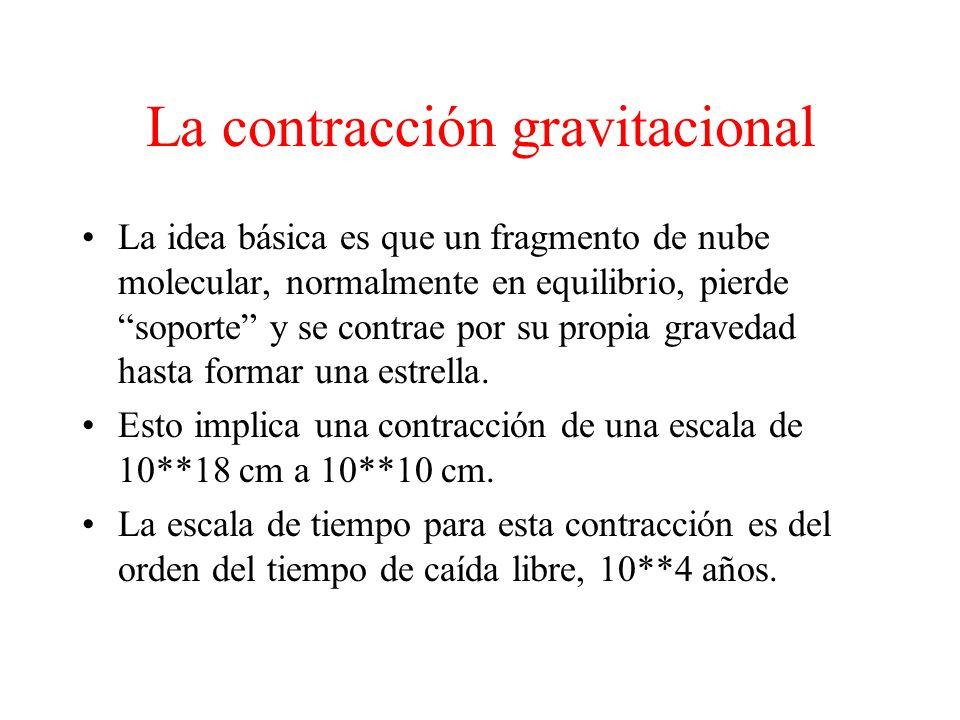 La contracción gravitacional