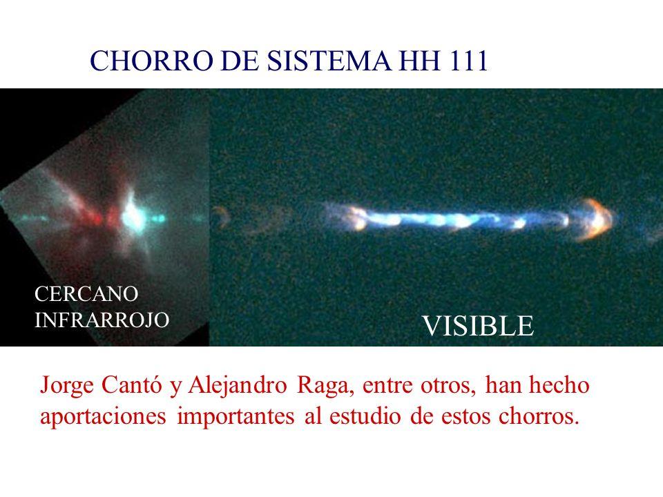 CHORRO DE SISTEMA HH 111 VISIBLE