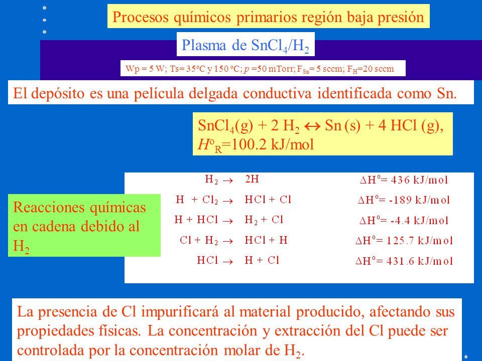Procesos químicos primarios región baja presión