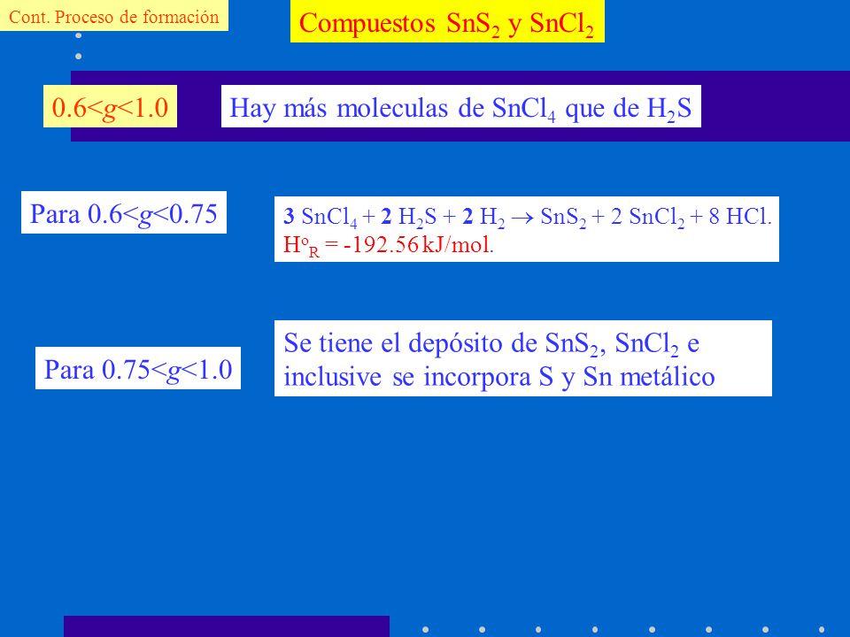Hay más moleculas de SnCl4 que de H2S