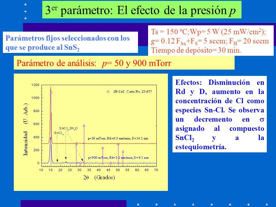 3er parámetro: El efecto de la presión p