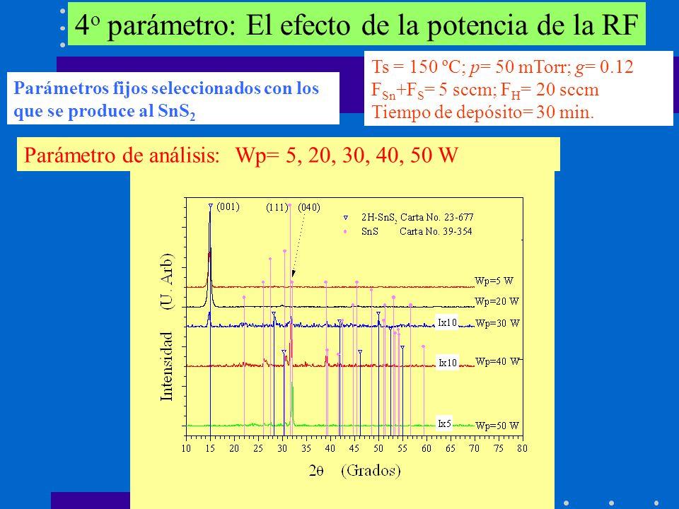 4o parámetro: El efecto de la potencia de la RF