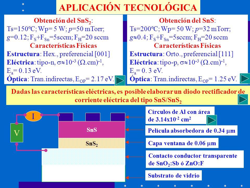 Características Físicas Características Físicas