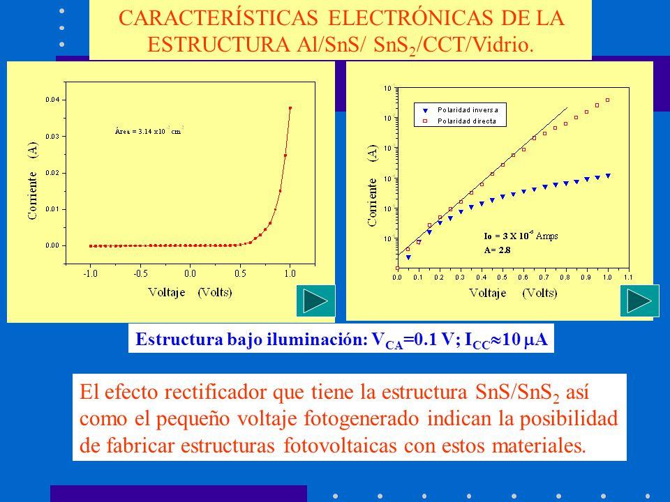 CARACTERÍSTICAS ELECTRÓNICAS DE LA ESTRUCTURA Al/SnS/ SnS2/CCT/Vidrio.