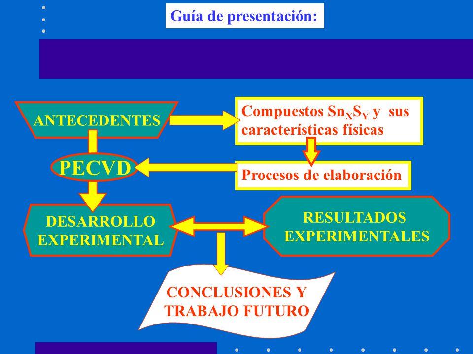 PECVD Guía de presentación: