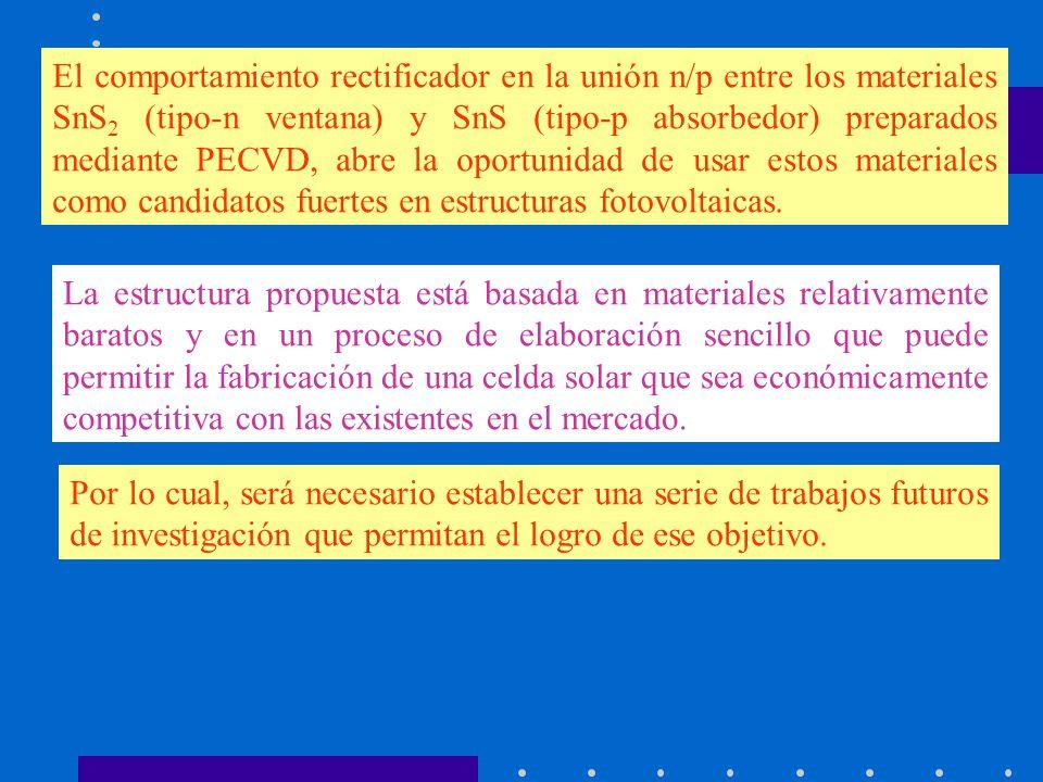 El comportamiento rectificador en la unión n/p entre los materiales SnS2 (tipo-n ventana) y SnS (tipo-p absorbedor) preparados mediante PECVD, abre la oportunidad de usar estos materiales como candidatos fuertes en estructuras fotovoltaicas.