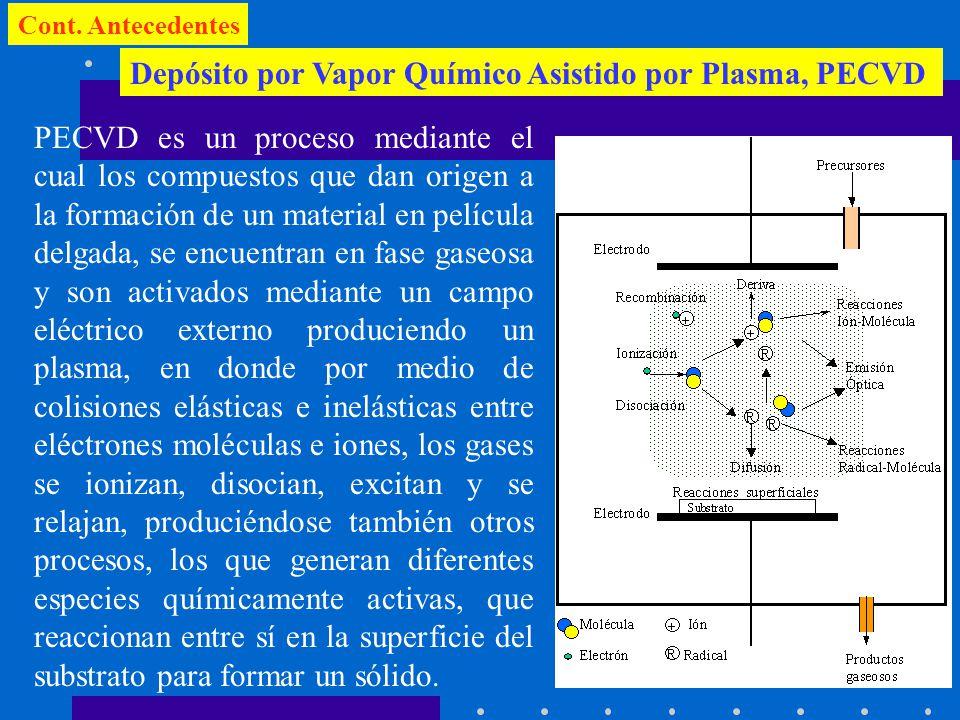 Depósito por Vapor Químico Asistido por Plasma, PECVD