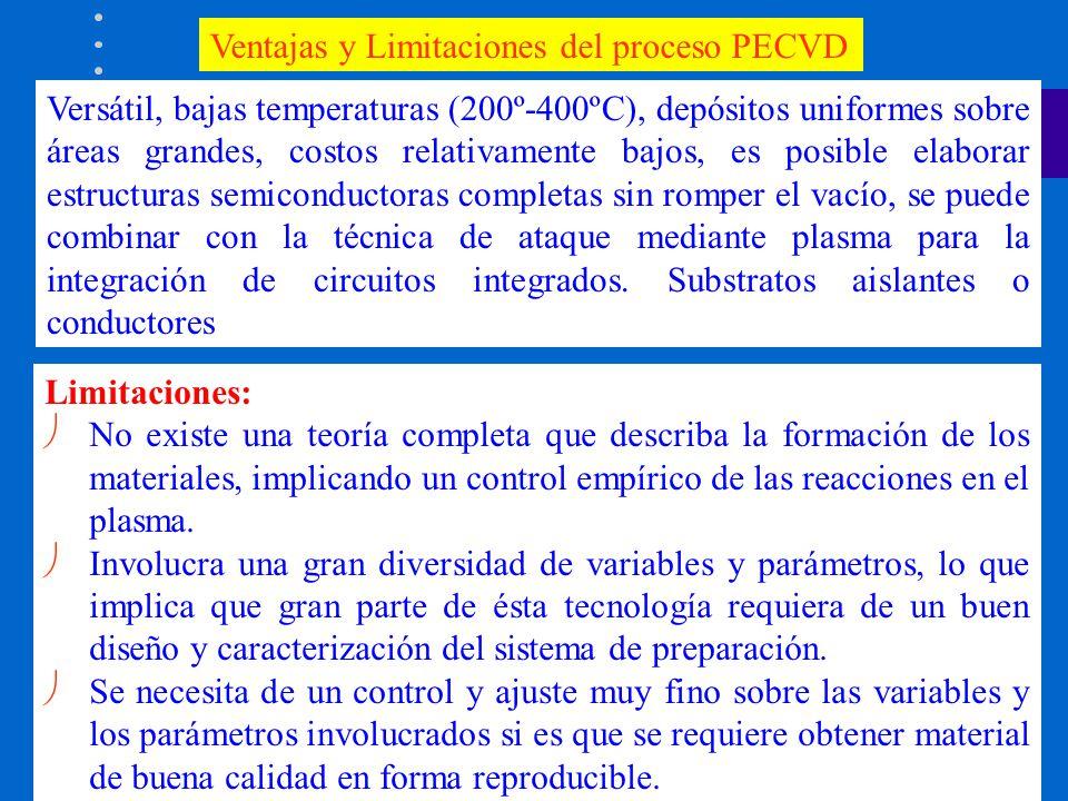 Ventajas y Limitaciones del proceso PECVD