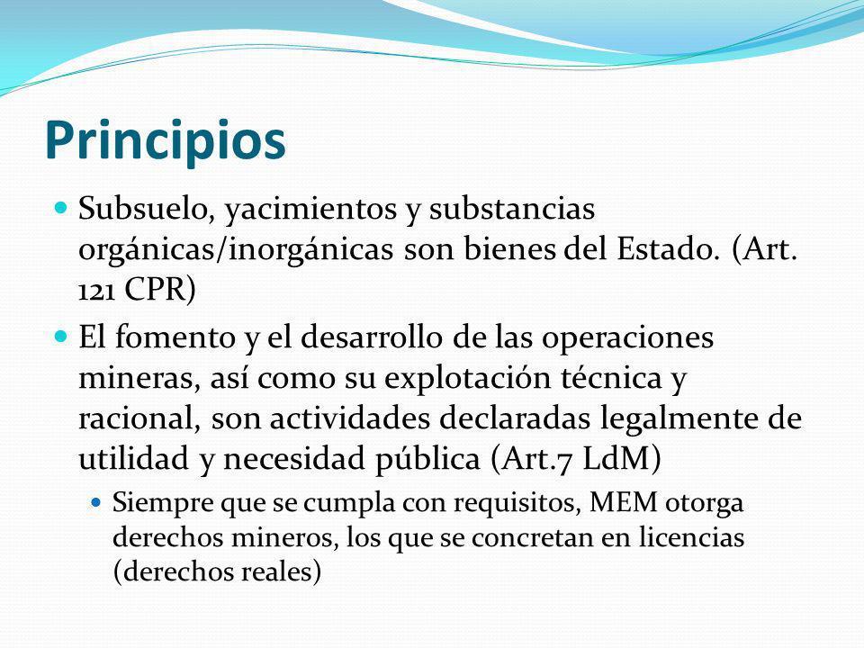 PrincipiosSubsuelo, yacimientos y substancias orgánicas/inorgánicas son bienes del Estado. (Art. 121 CPR)
