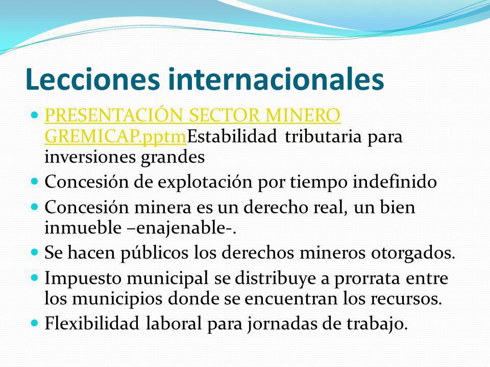 Lecciones internacionales