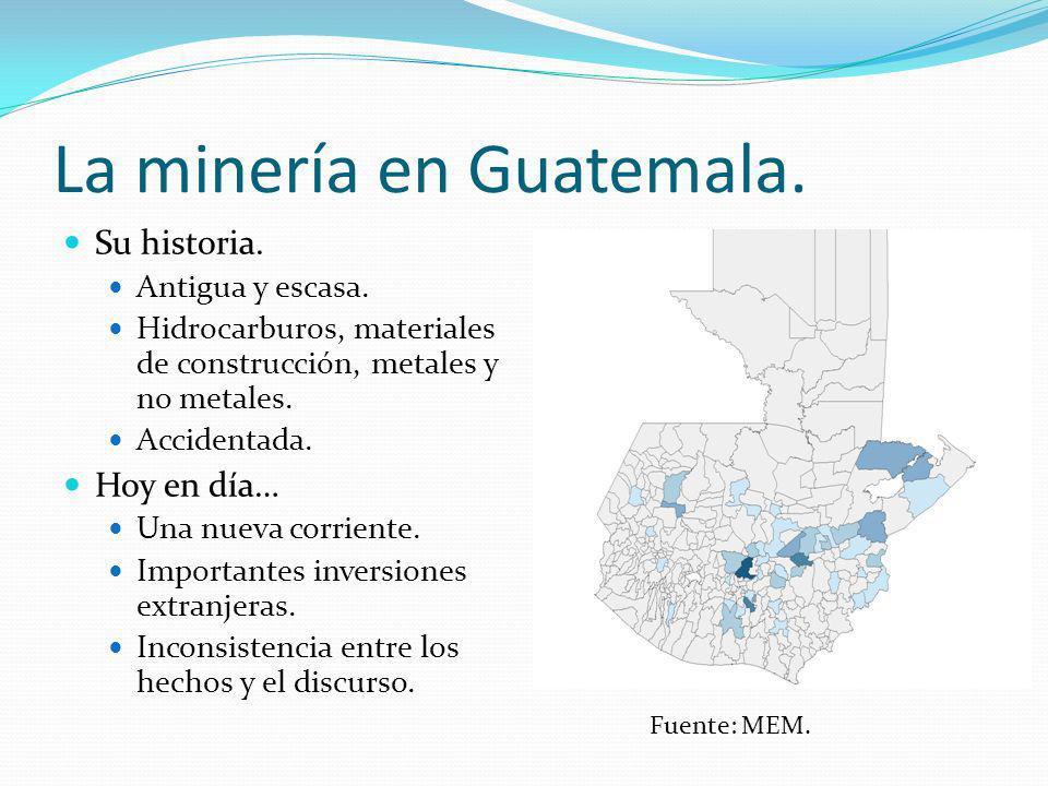 La minería en Guatemala.