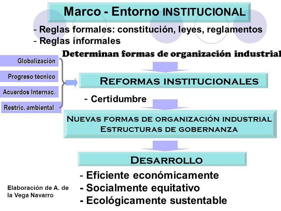 Marco - Entorno INSTITUCIONAL
