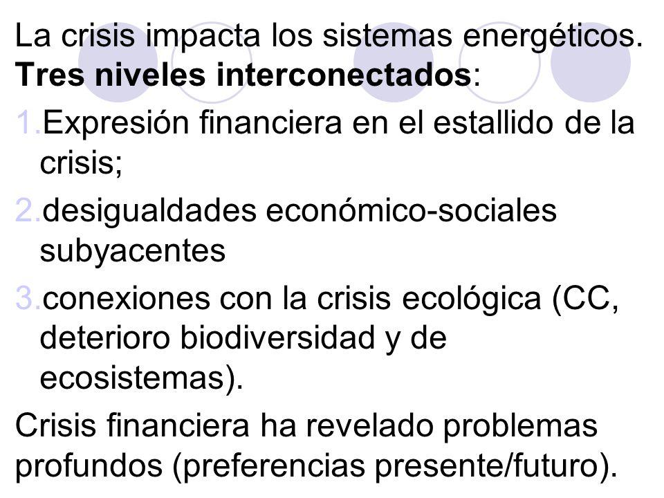 La crisis impacta los sistemas energéticos