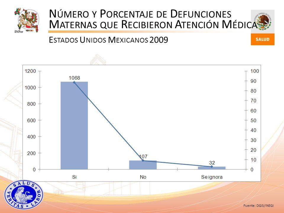 Número y Porcentaje de Defunciones Maternas que Recibieron Atención Médica