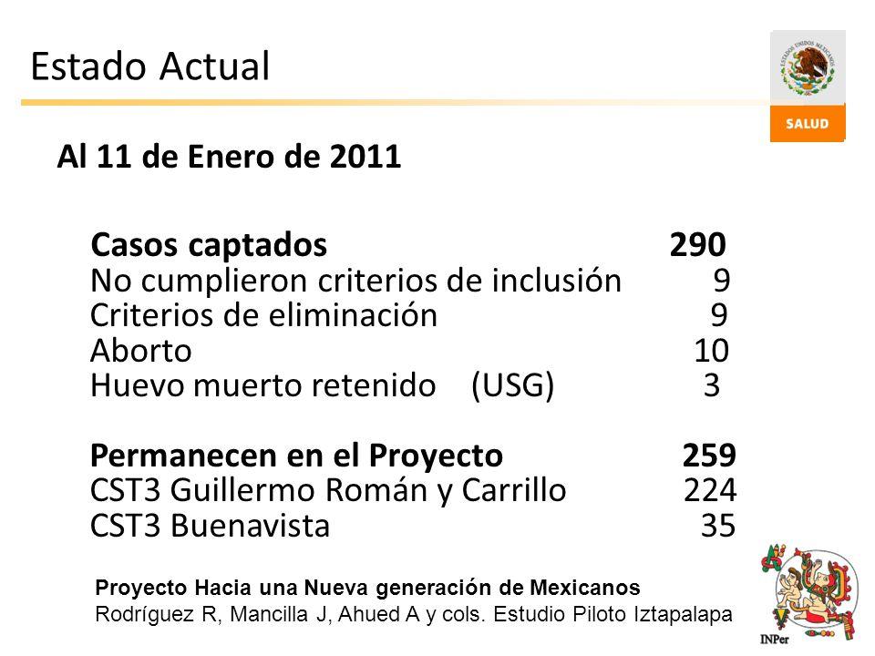 Estado Actual Al 11 de Enero de 2011.