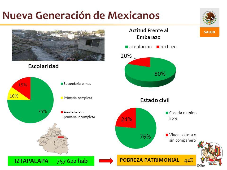Nueva Generación de Mexicanos