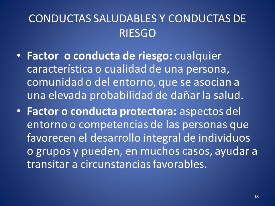 CONDUCTAS SALUDABLES Y CONDUCTAS DE RIESGO
