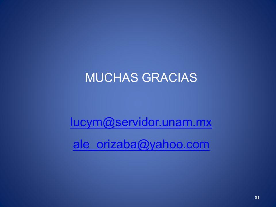 MUCHAS GRACIAS lucym@servidor.unam.mx ale_orizaba@yahoo.com
