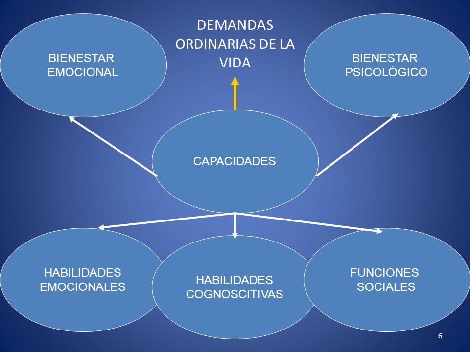 DEMANDAS ORDINARIAS DE LA VIDA