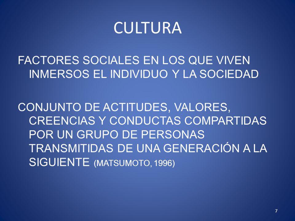 CULTURA FACTORES SOCIALES EN LOS QUE VIVEN INMERSOS EL INDIVIDUO Y LA SOCIEDAD.