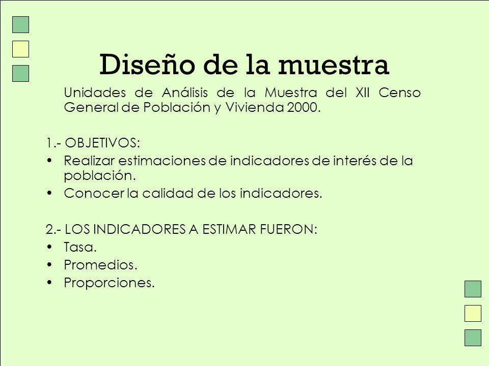 Diseño de la muestra Unidades de Análisis de la Muestra del XII Censo General de Población y Vivienda 2000.