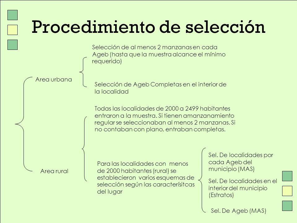 Procedimiento de selección