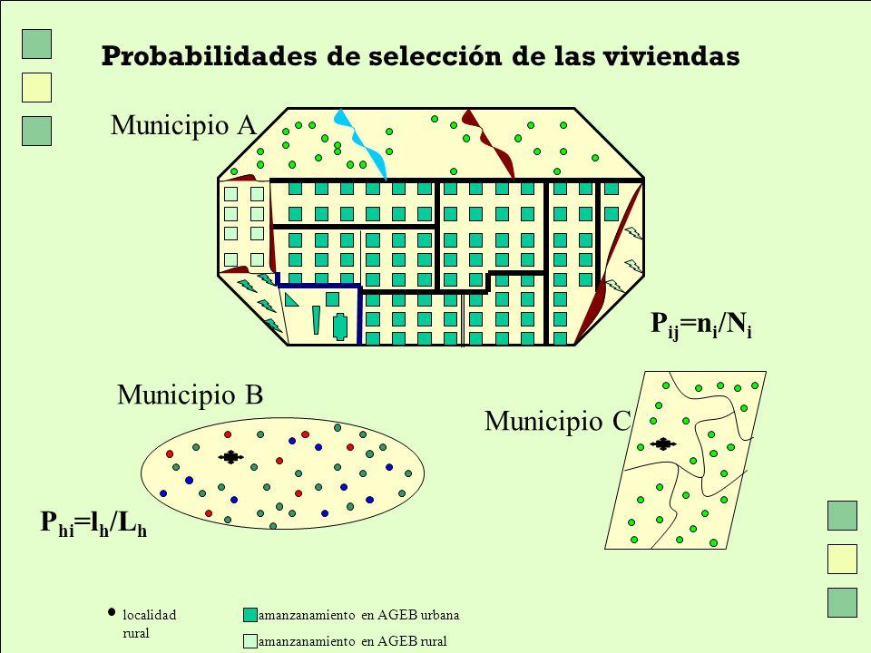 Probabilidades de selección de las viviendas