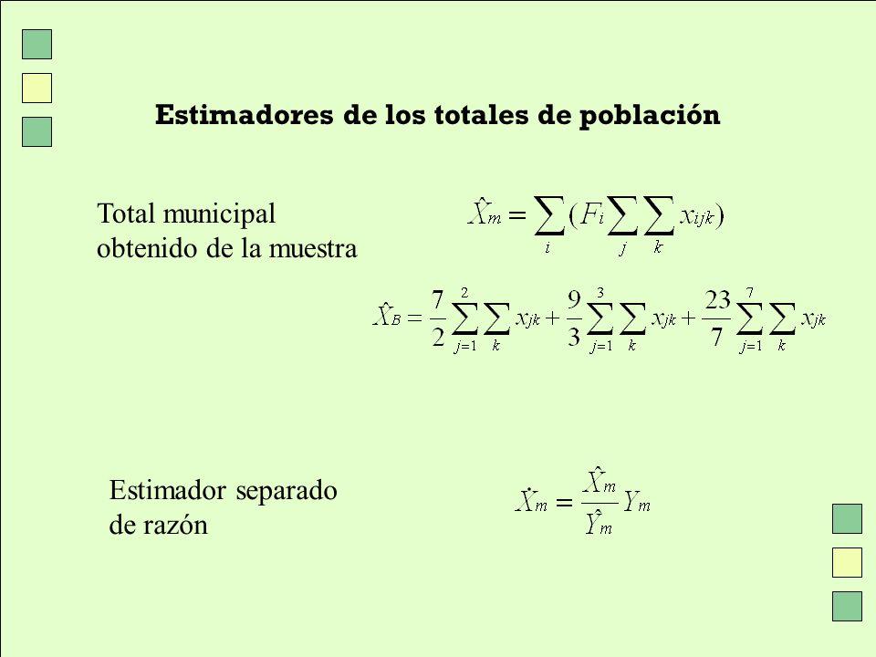 Estimadores de los totales de población