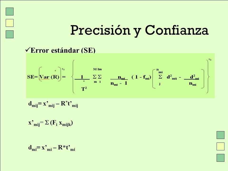 Precisión y Confianza Error estándar (SE) dmij= x'mij – R*t'mij