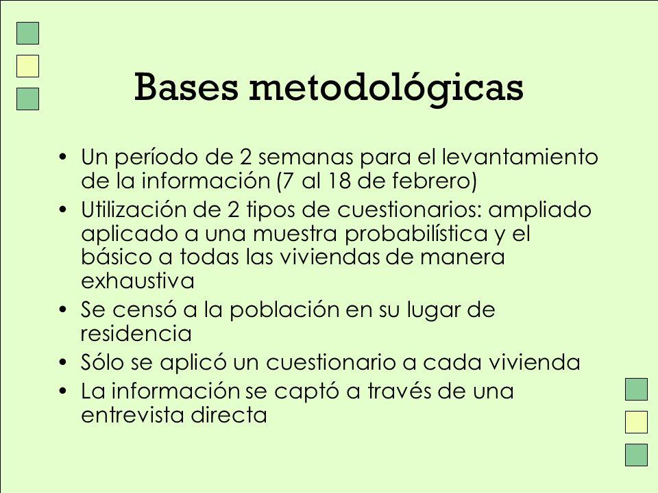 Bases metodológicas Un período de 2 semanas para el levantamiento de la información (7 al 18 de febrero)