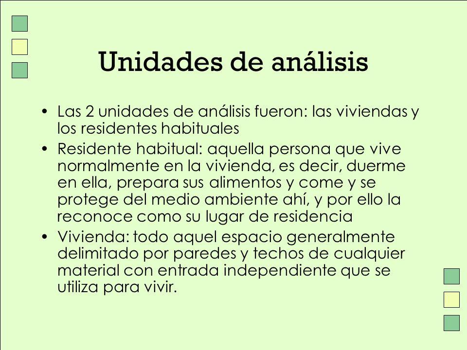 Unidades de análisis Las 2 unidades de análisis fueron: las viviendas y los residentes habituales.