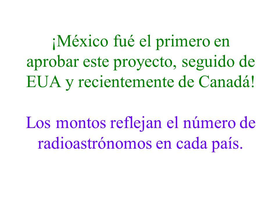 ¡México fué el primero en aprobar este proyecto, seguido de EUA y recientemente de Canadá.