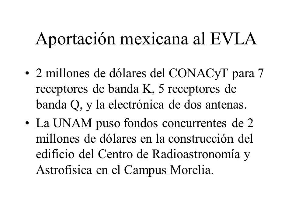 Aportación mexicana al EVLA