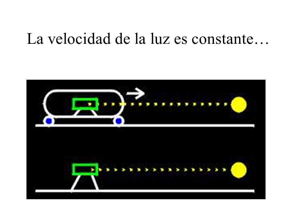 La velocidad de la luz es constante…