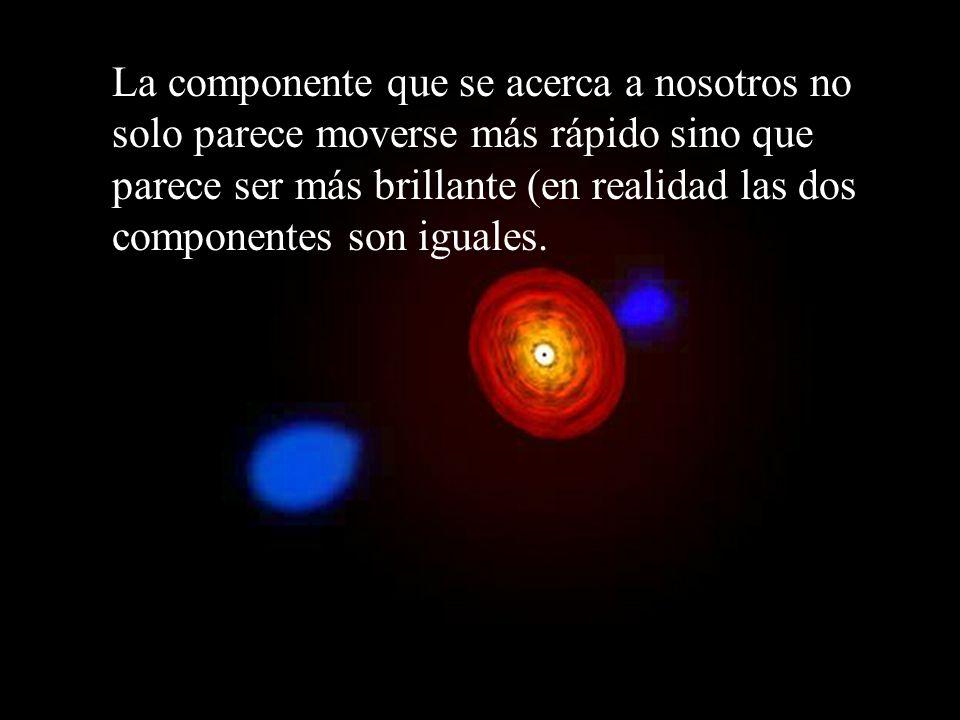 La componente que se acerca a nosotros no solo parece moverse más rápido sino que parece ser más brillante (en realidad las dos componentes son iguales.