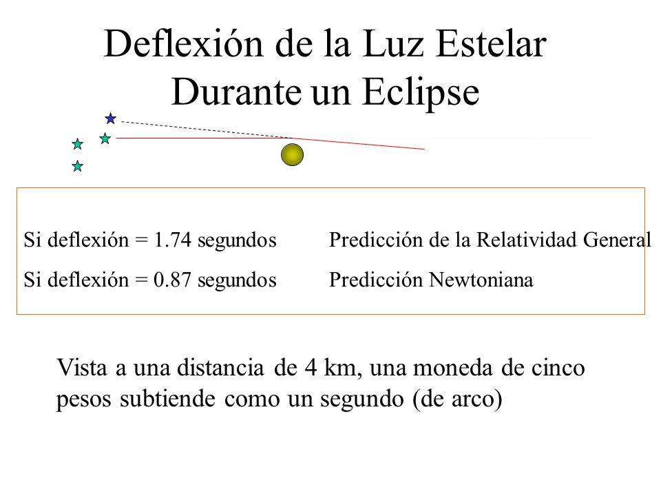 Deflexión de la Luz Estelar Durante un Eclipse