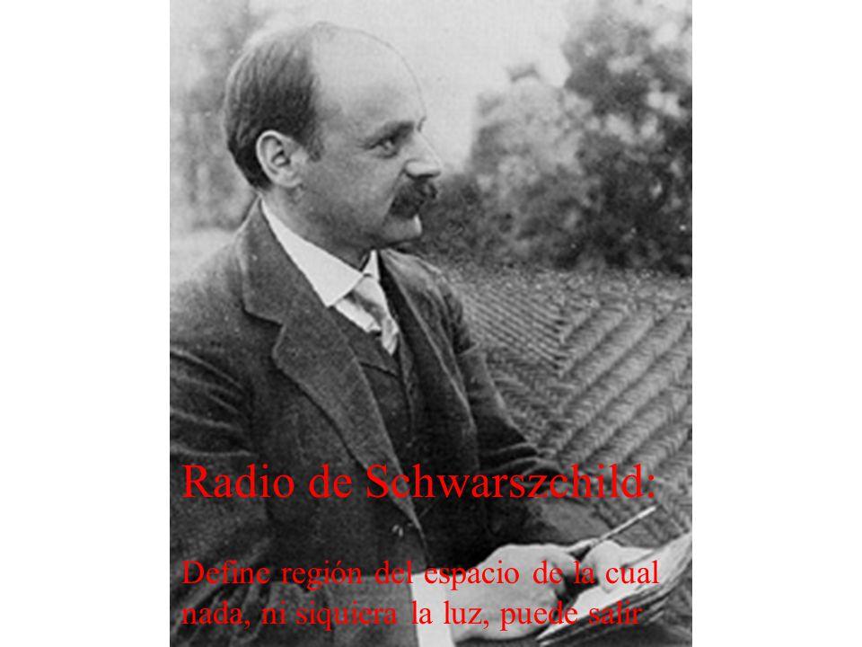 Radio de Schwarszchild: