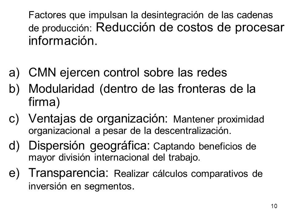 CMN ejercen control sobre las redes