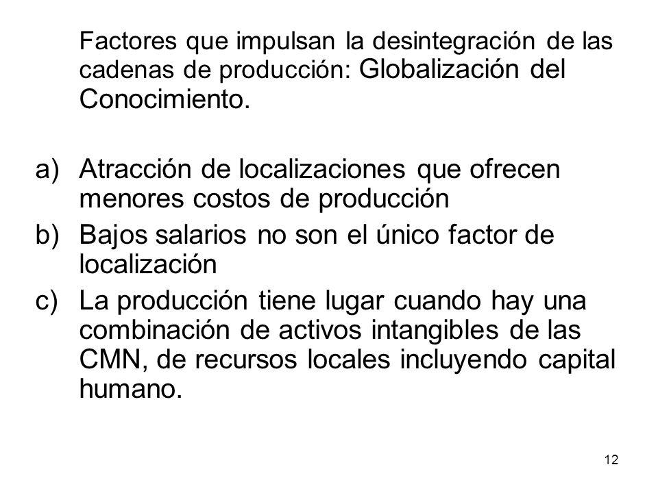 Atracción de localizaciones que ofrecen menores costos de producción