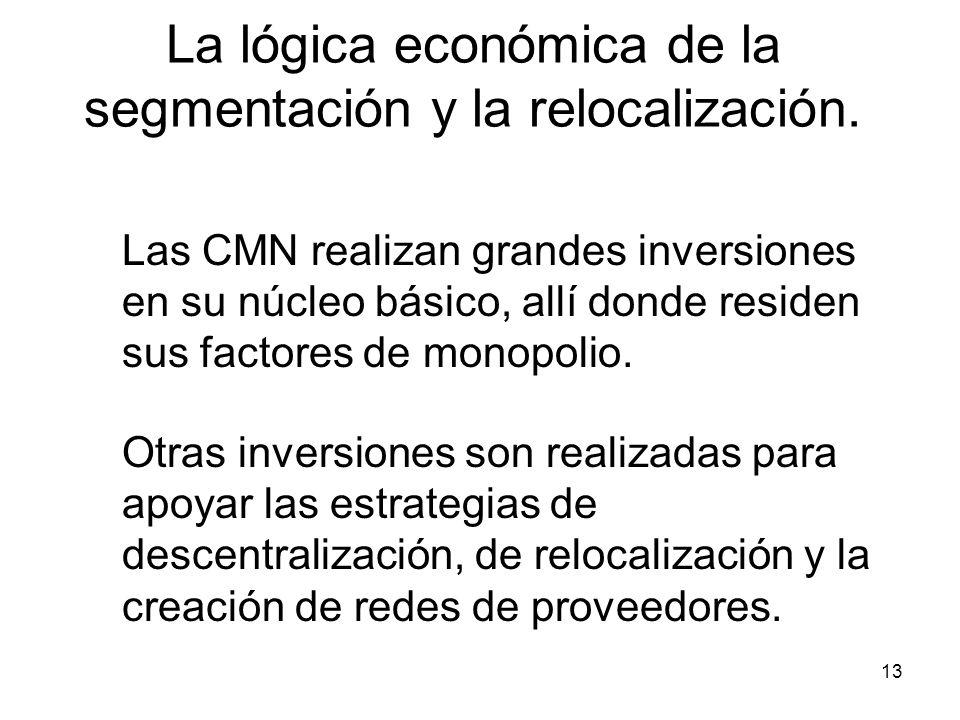 La lógica económica de la segmentación y la relocalización.