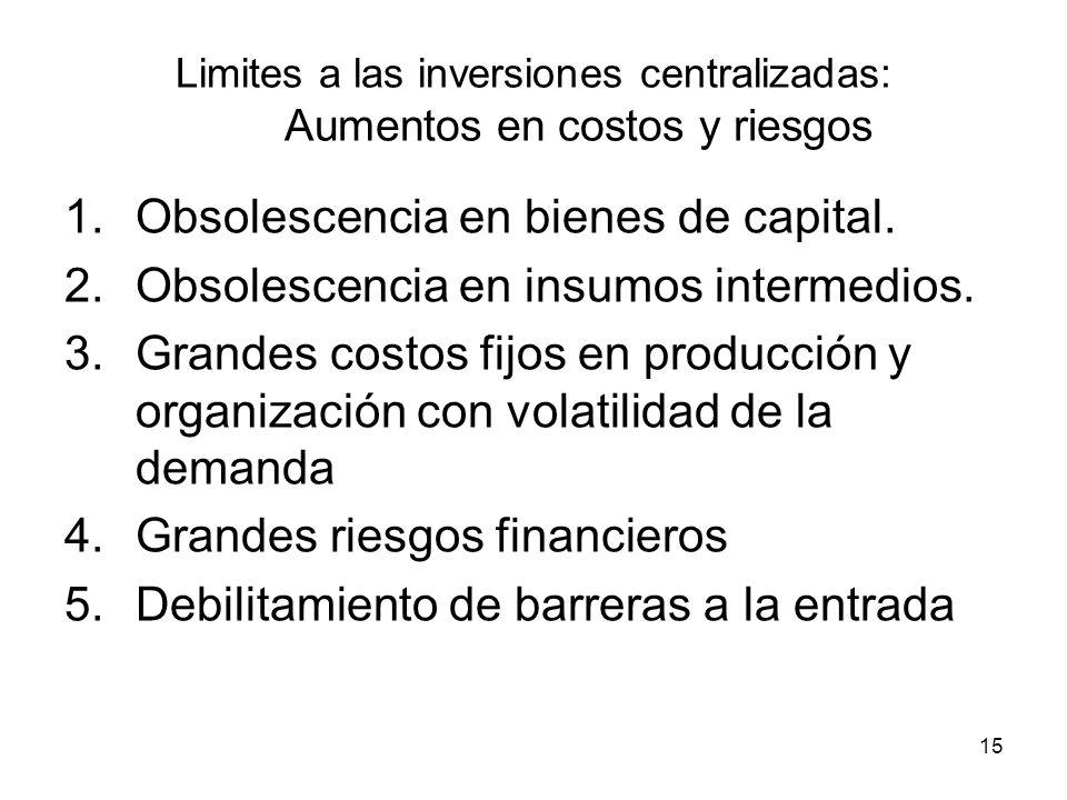 Limites a las inversiones centralizadas: Aumentos en costos y riesgos