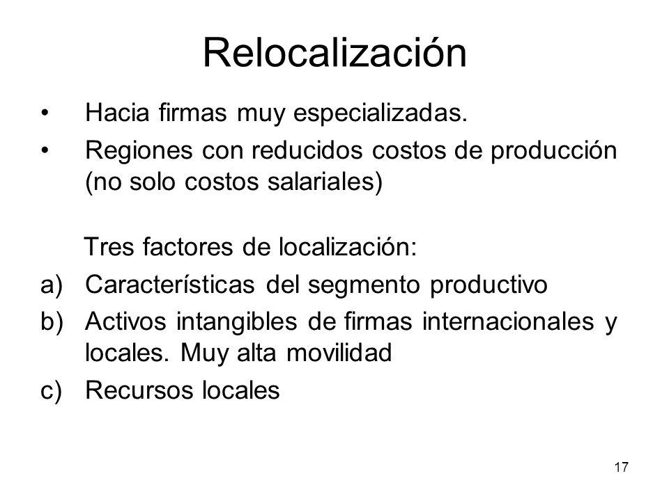 Relocalización Hacia firmas muy especializadas.