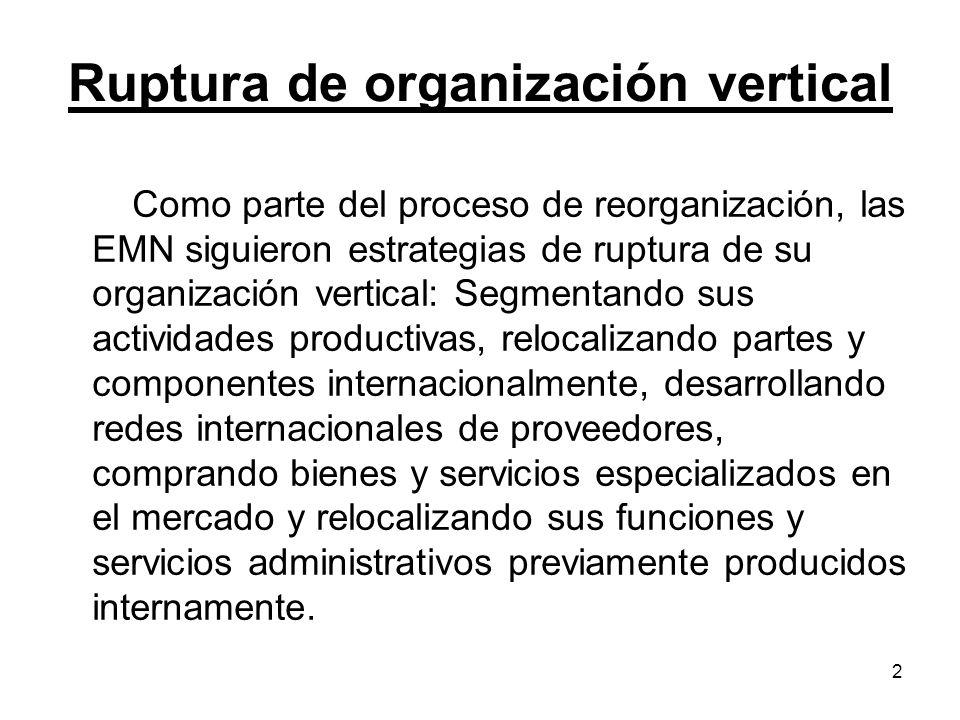 Ruptura de organización vertical