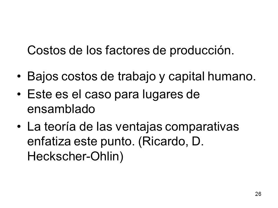 Costos de los factores de producción.