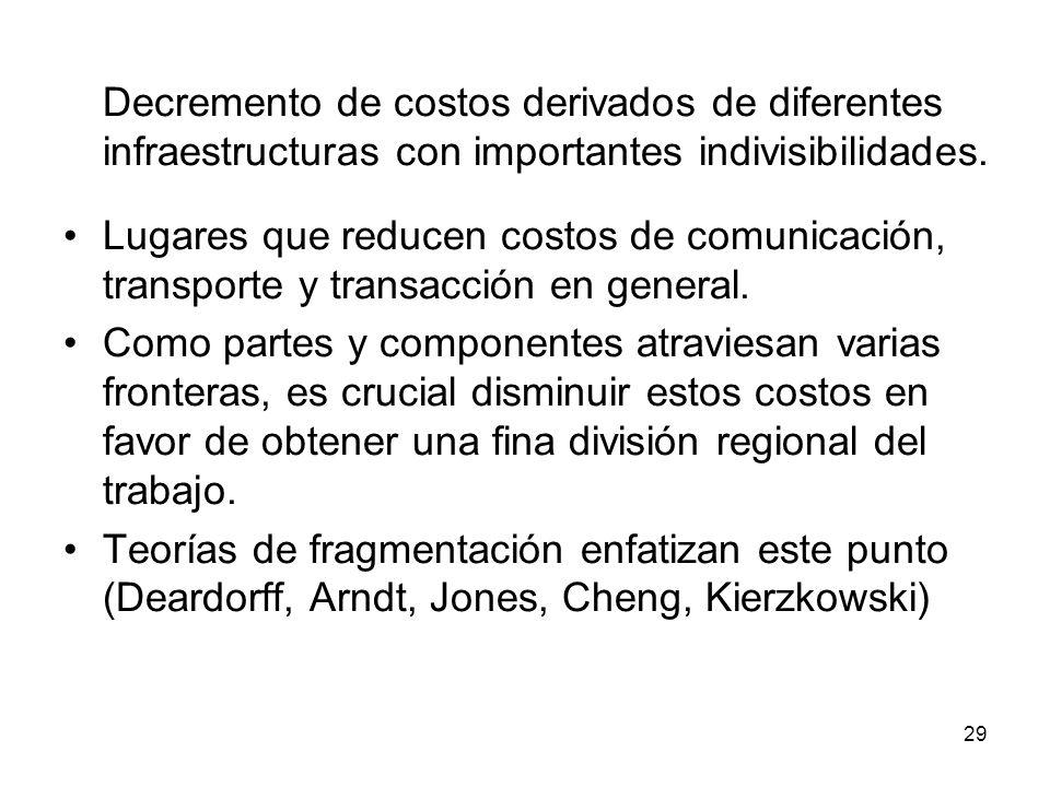 Decremento de costos derivados de diferentes infraestructuras con importantes indivisibilidades.